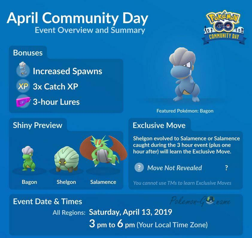 День Сообщества Багон в апреле