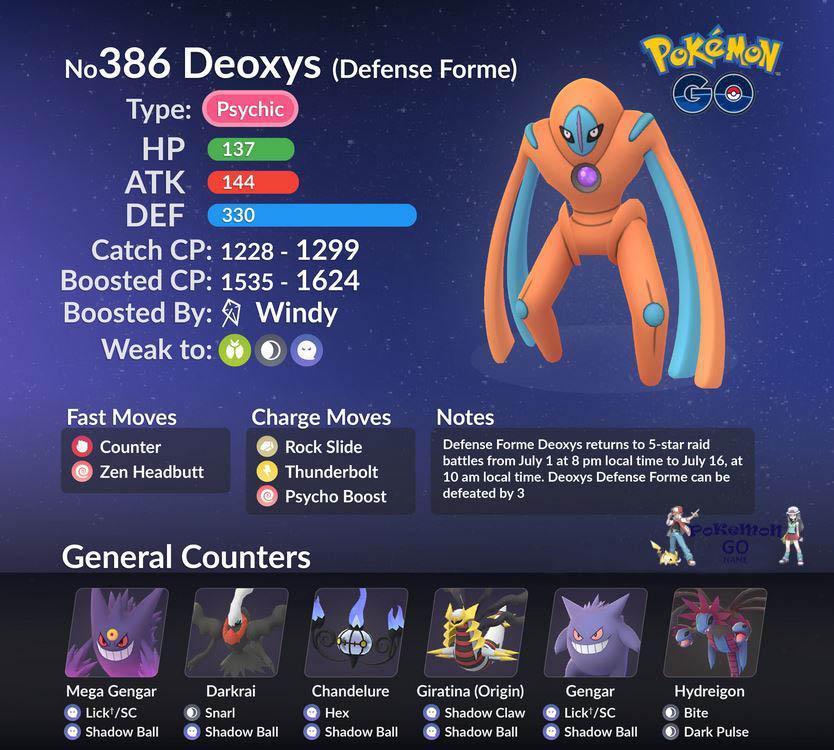 Кем бить защитную форму Деоксиса в Покемон ГО