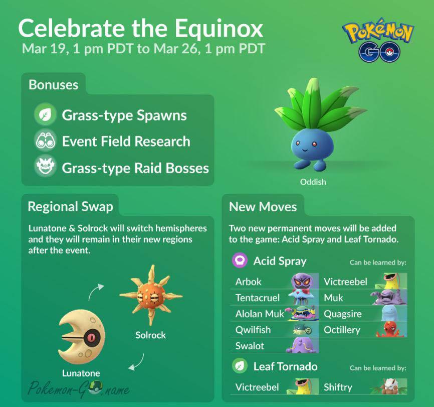 Подробности ивента Pokemon GO Equinox