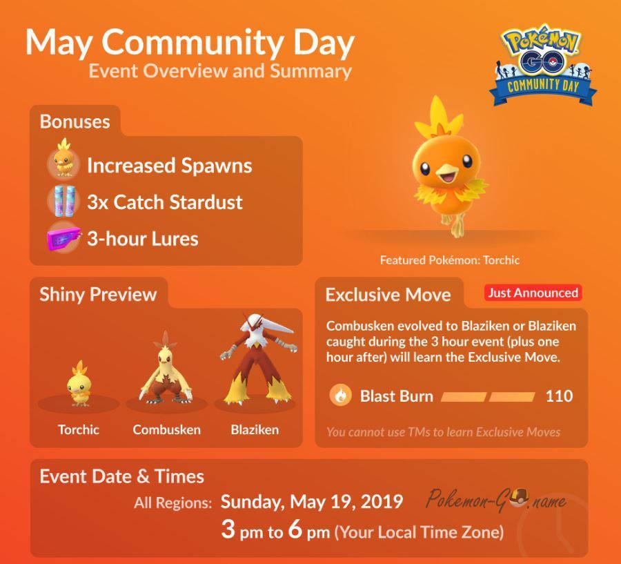 День Сообщества Торчик в мае