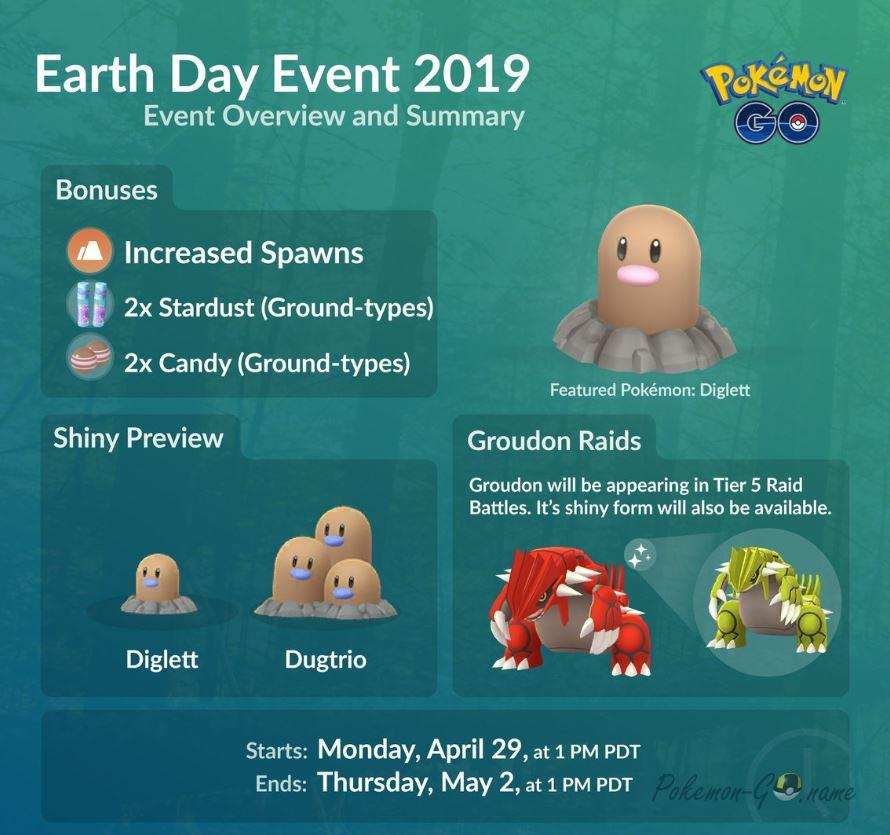 Бонусы за День Земли 2019 в Покемон ГО