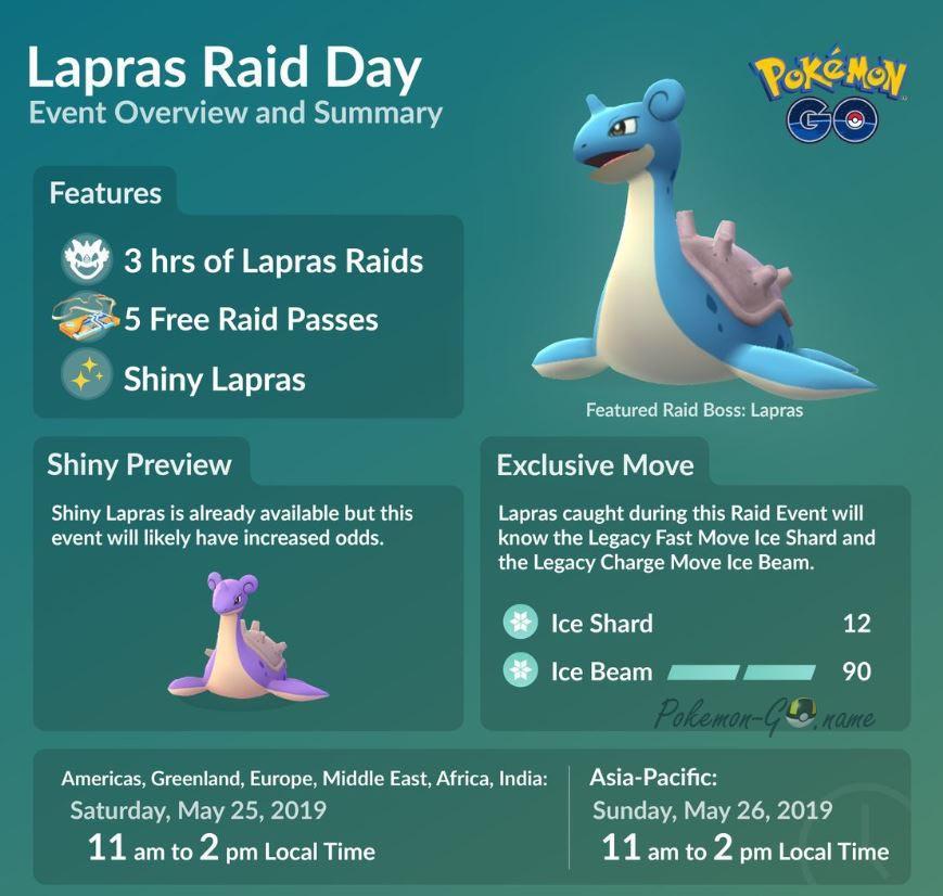День Лапраса и все подробности