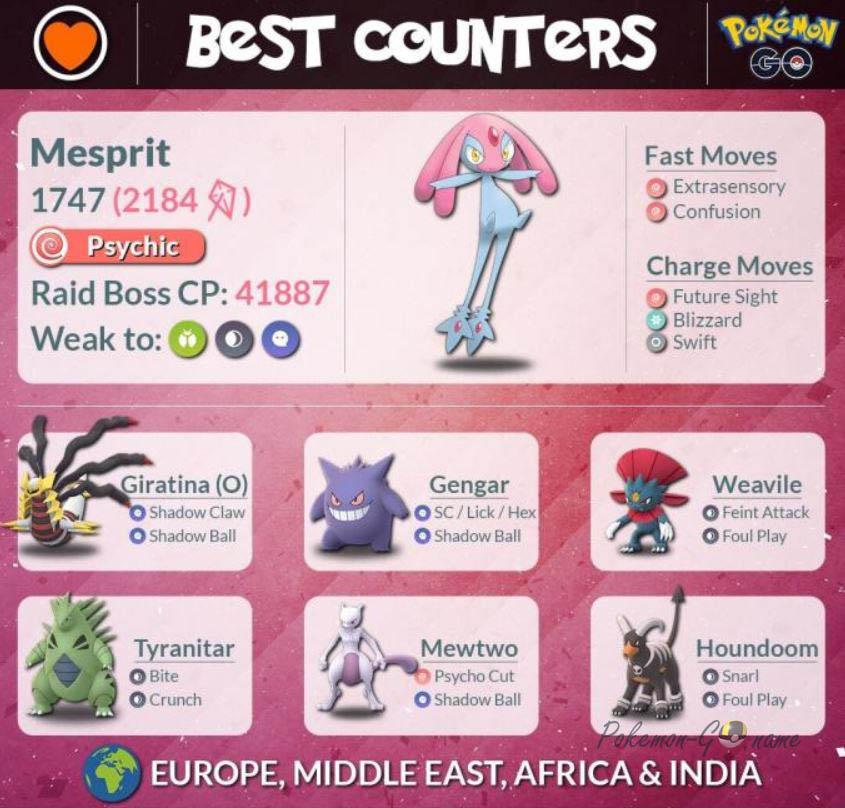armored mewtwo raid counters