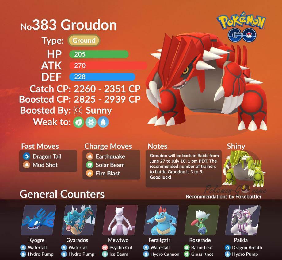 Кем бить Гроудона в Покемон ГО