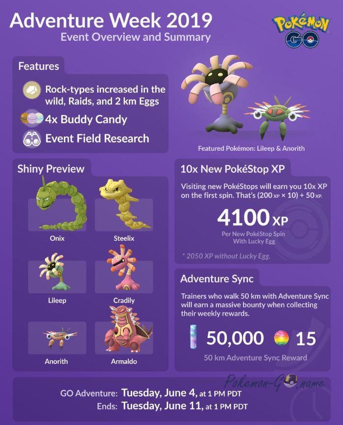 Гайд Недели приключений в Pokemon GO