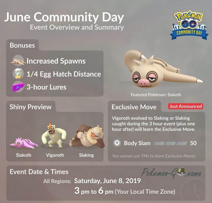 День Сообщества в июнь в Покемон ГО