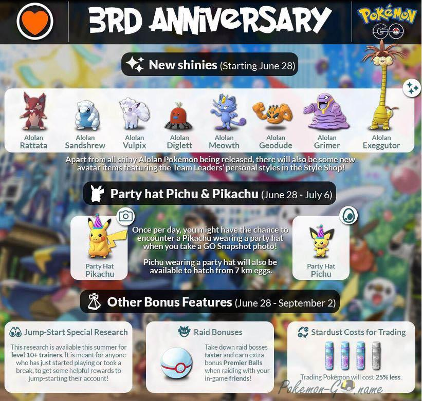 Ивенты на 3 годовщину Покемон ГО
