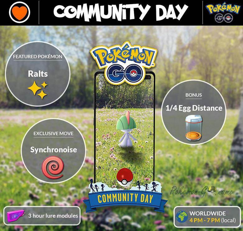 Гайд Community Day Ralts в Покемон ГО