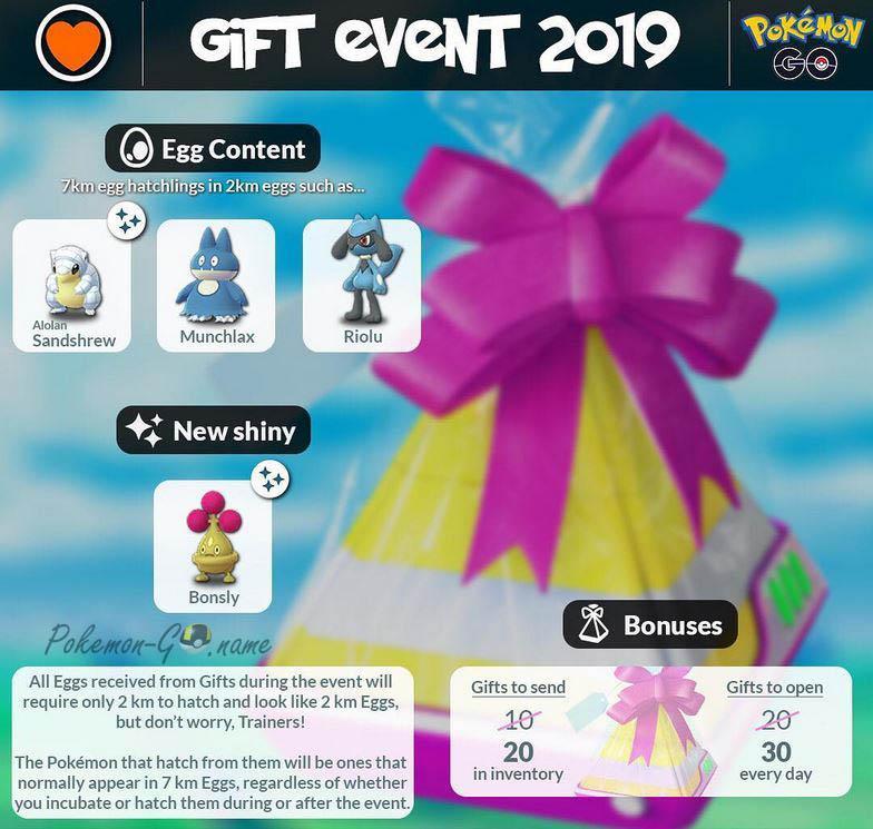 Ивент Подарков в Покемон ГО