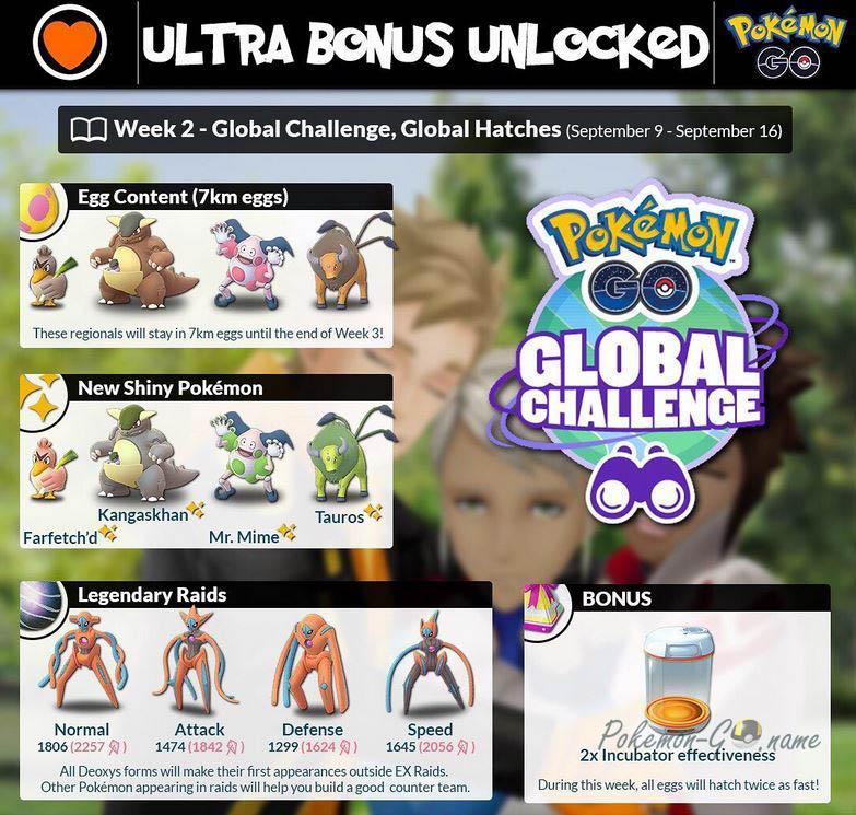 Неделя ультра бонусов в Pokemon GO