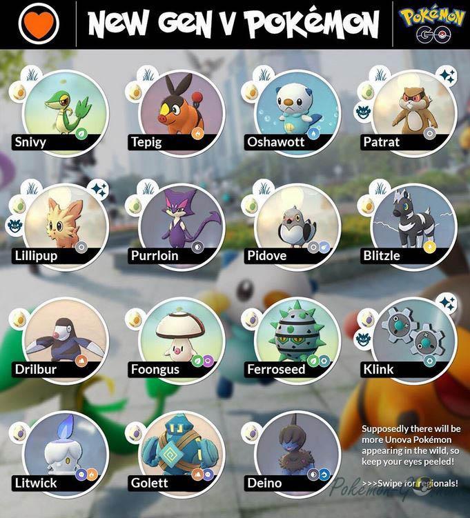 Покемоны пятого поколения в Покемон ГО