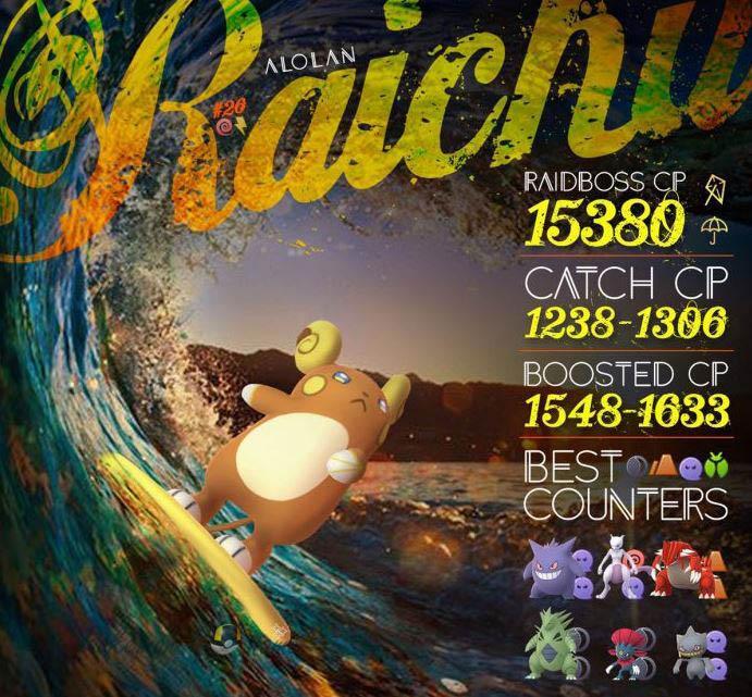 Инфографика сильных Покемонов против Алола Райчу