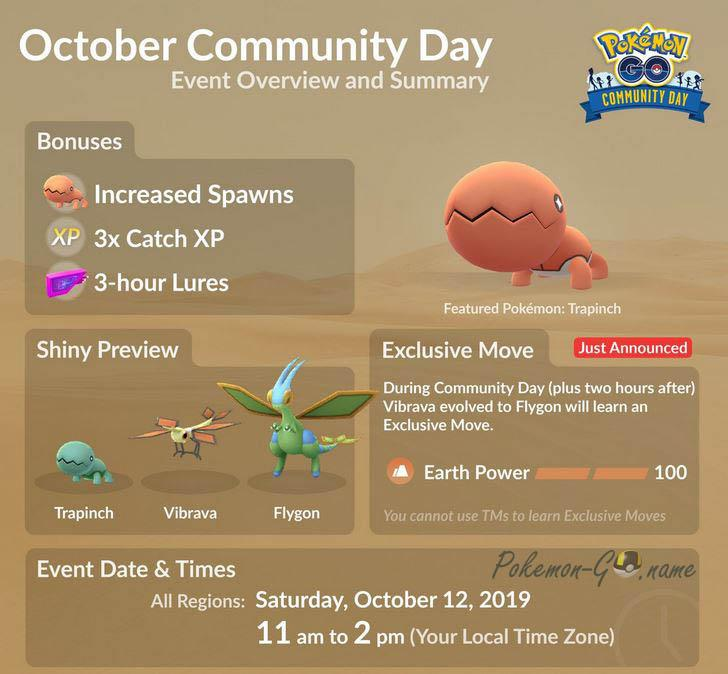Pokemon GO Community Day Trapinch