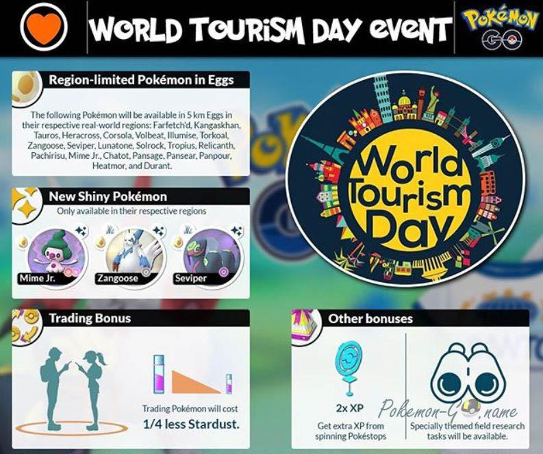 Инфографика World Tourism Day