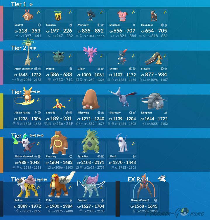 Список рейд Боссов Покемон ГО в сентябре