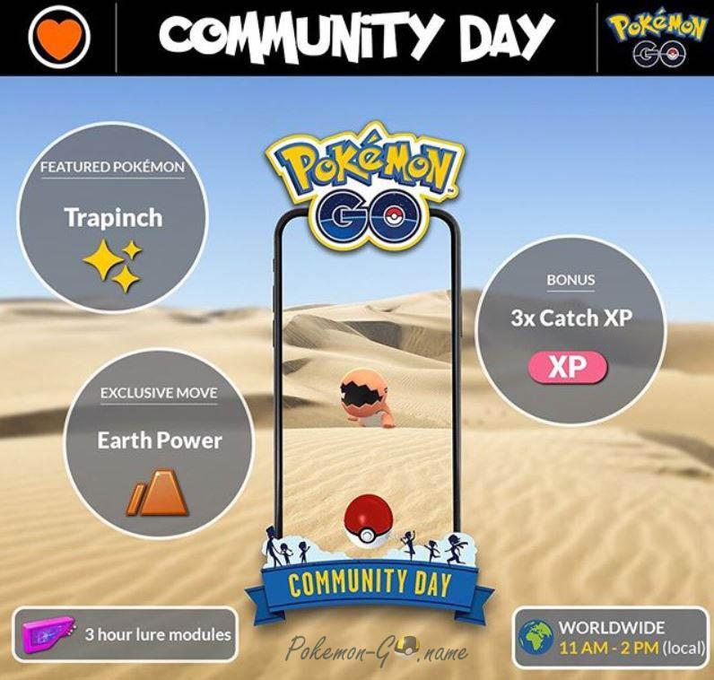 Инфографика Дня Сообщества в Октябре