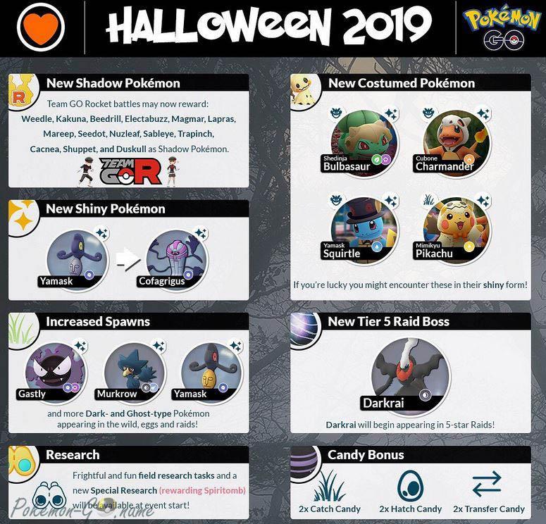 Ивент Хэллоуин 2019 в Покемон ГО