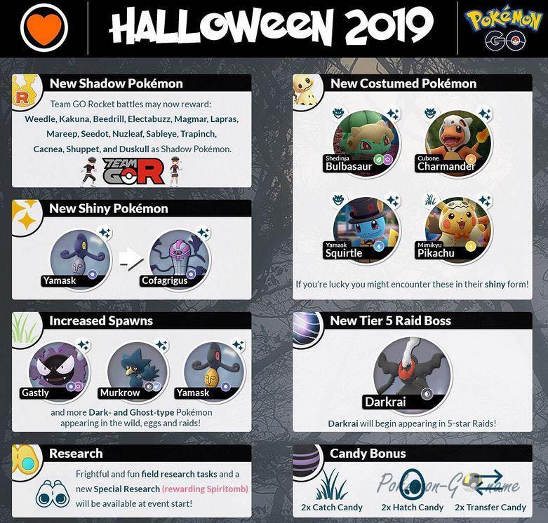 Ивент Хэллоуина 2019 в Покемон ГО