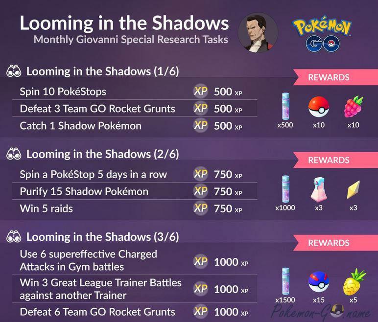 Looming in the Shadows в Покемон ГО