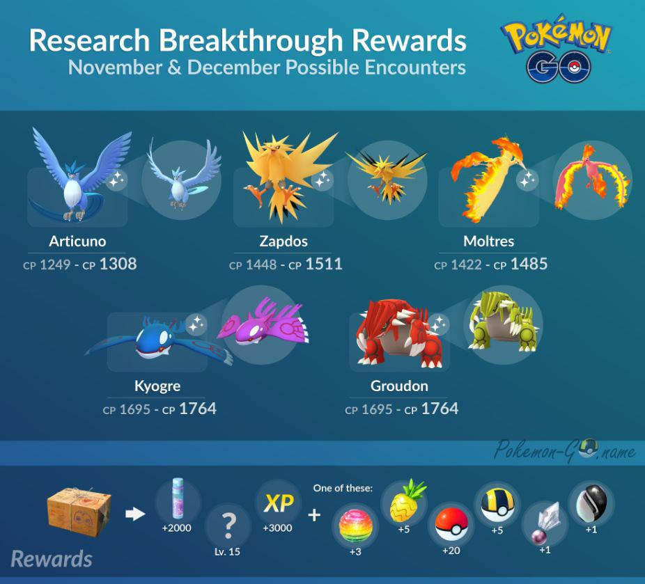 Research Breakthrough Ноября 2019 года в Покемон ГО