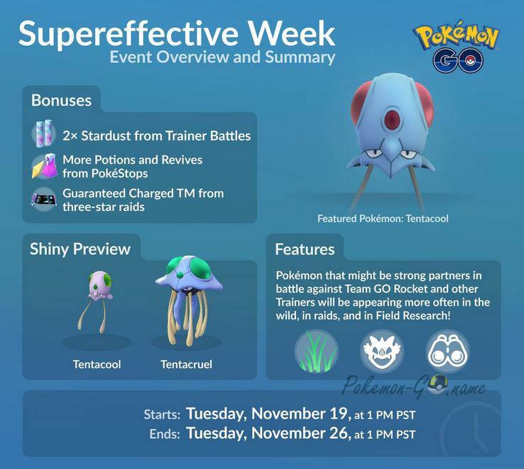 Суперэффективная неделя - Инфографика