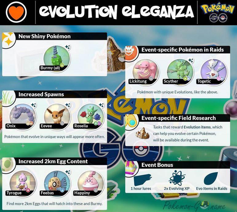 Гайд ивента эволюций в Покемон ГО
