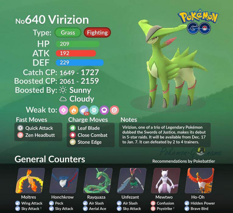 Raid Boss Virizion Best Counters