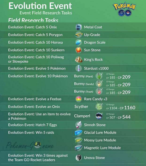 Квесты Evolution Event 2019