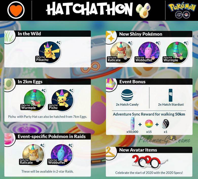 Гайд ивента Adventure Sync Hatchathon 2020