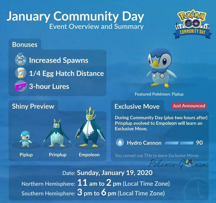 День Сообщества Пиплап - январь 2020