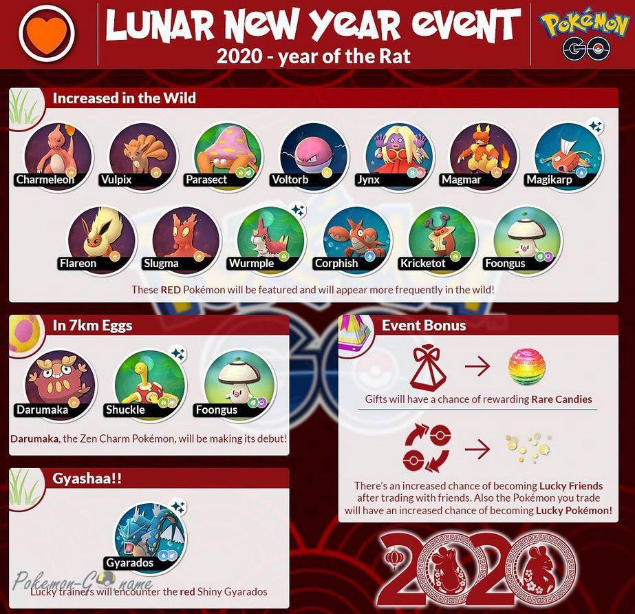 Лунный Новый 2020 года в Покемон ГО