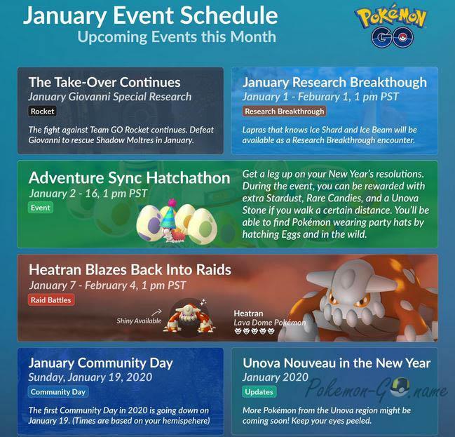 События Покемон ГО в январе 2020