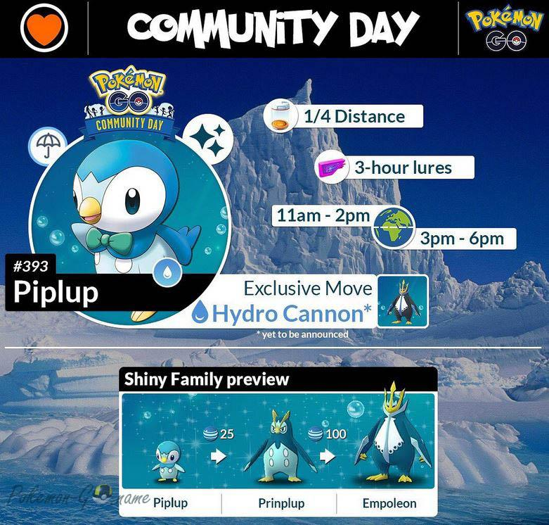Pokemon GO Piplup Community Day
