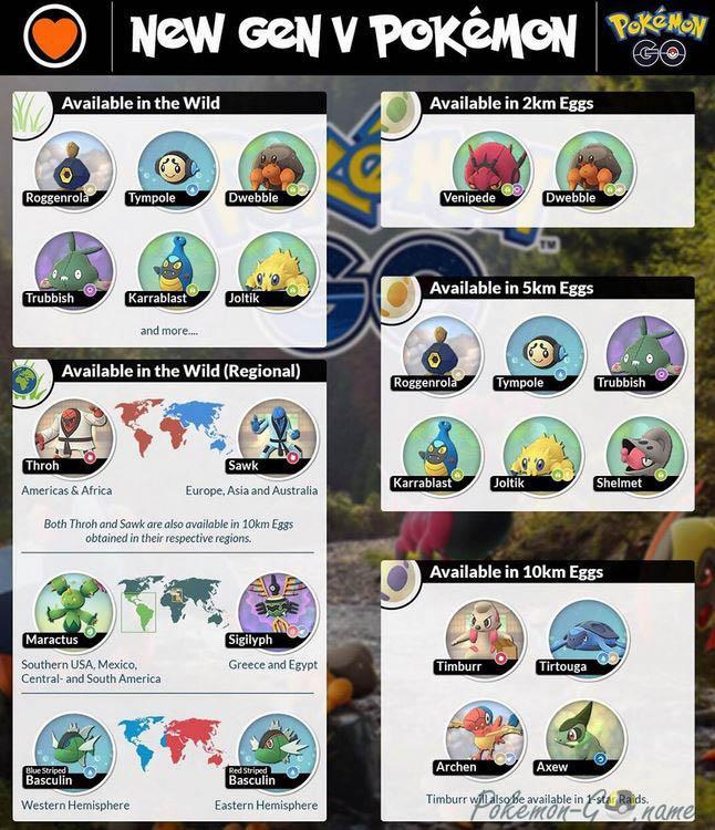 Новые Покемоны региона Юнова