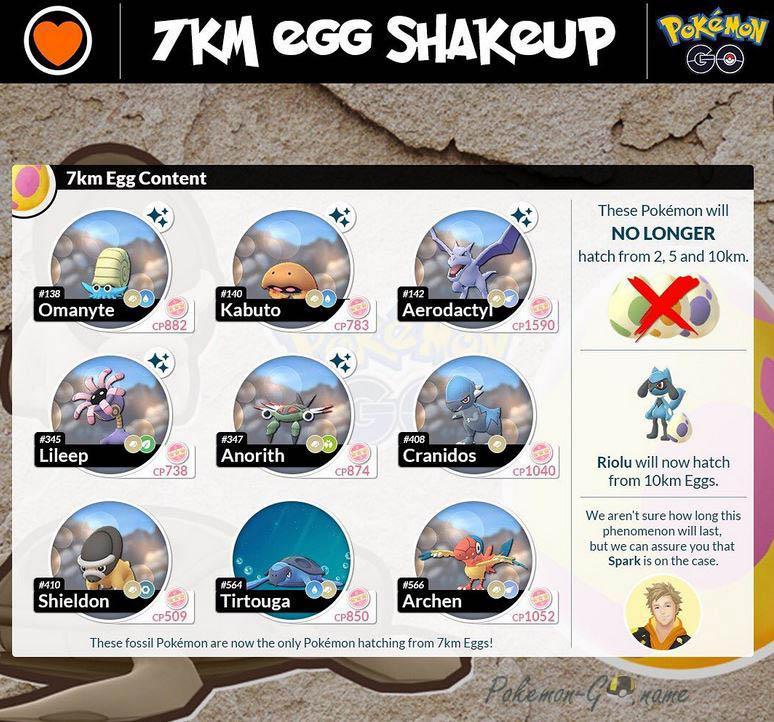 Новые Покемоны в 7-километровых яйцах Покемон ГО