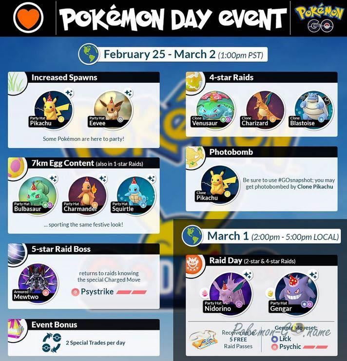 Гайд ивента Pokemon Day 2020 в Покемон ГО
