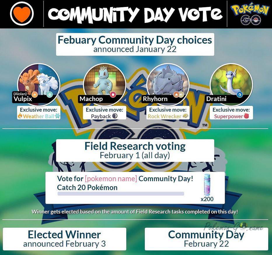 Покемоны кандидаты на Community Day в феврале 2020 года