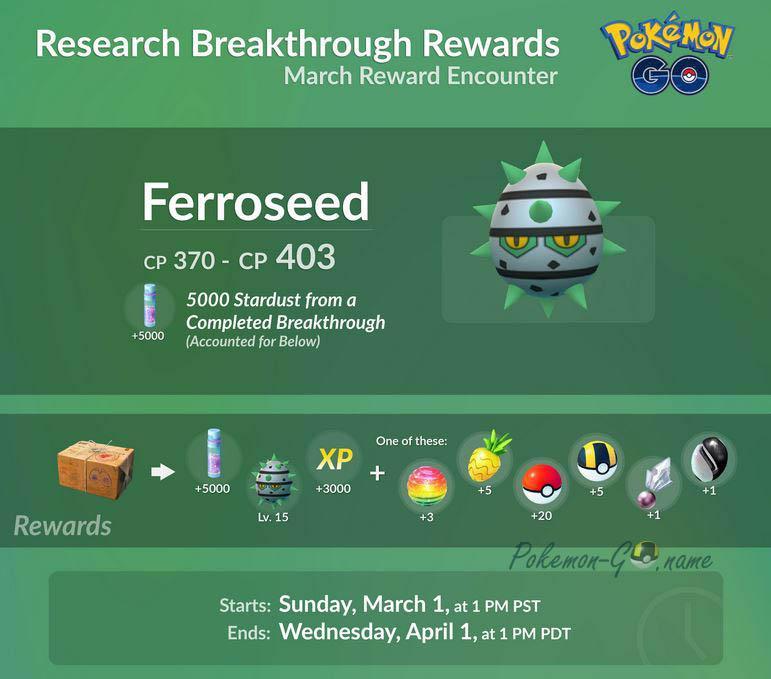 Research Breakthrough - March 2020 Rewards