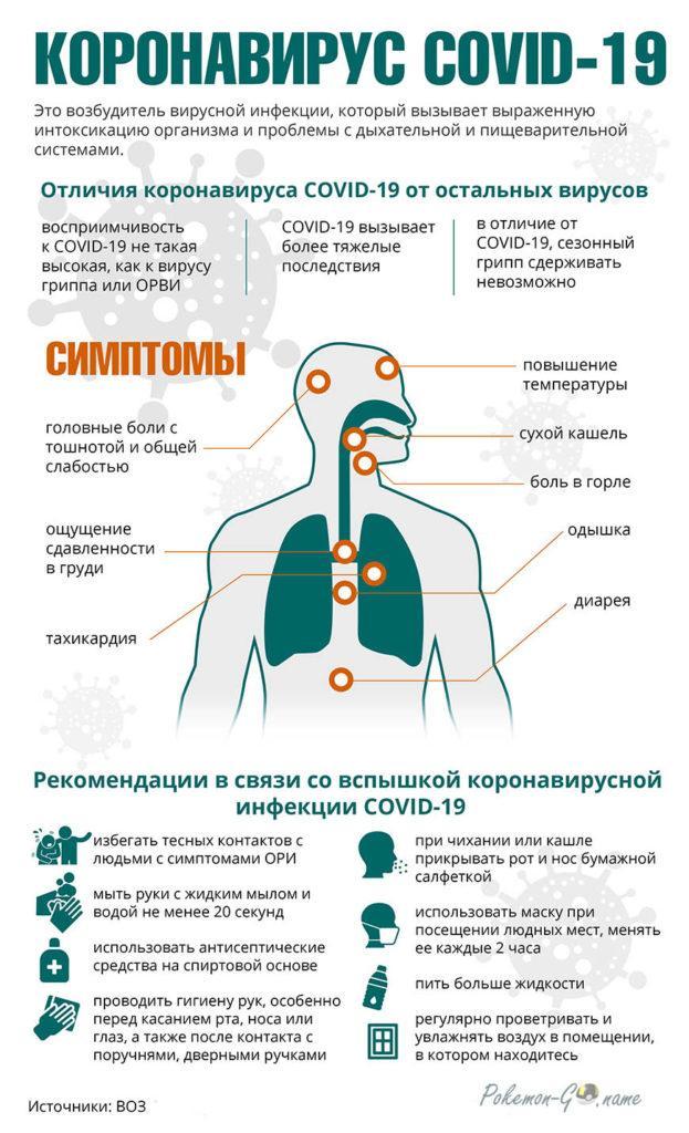 Как избежать заражения кононавирусом COVID19
