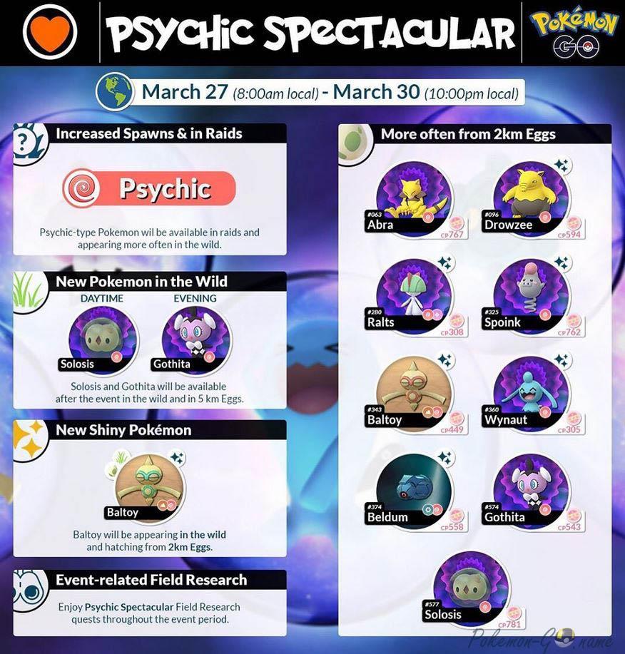 Инфографика психического ивента 2020 года в Покемон ГО