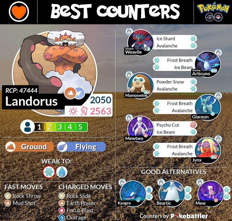 Raid Boss Landorus - чем бить Ландоруса в Покемон ГО