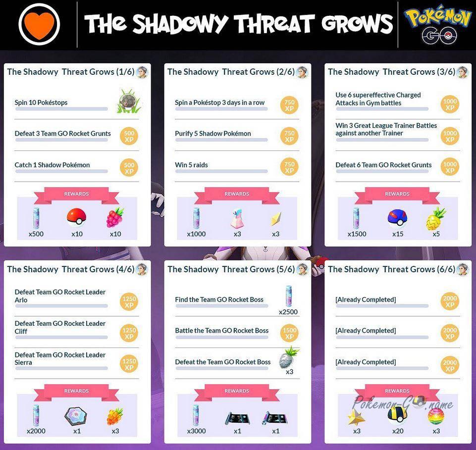 Гайд специального квеста The Shadowy Threat Grows в Pokemon GO