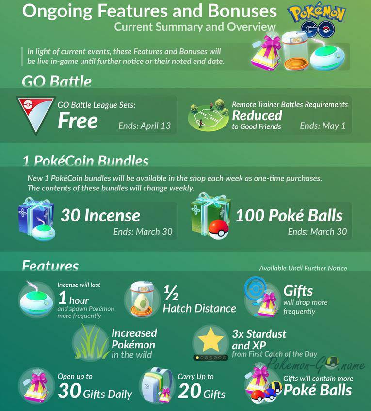 Временные бонусы в Покемон ГО - март 2020