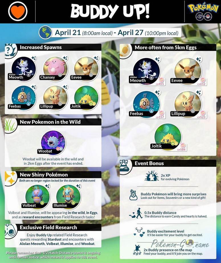 Ивент Бадди Ап 2020 года в Покемон ГО