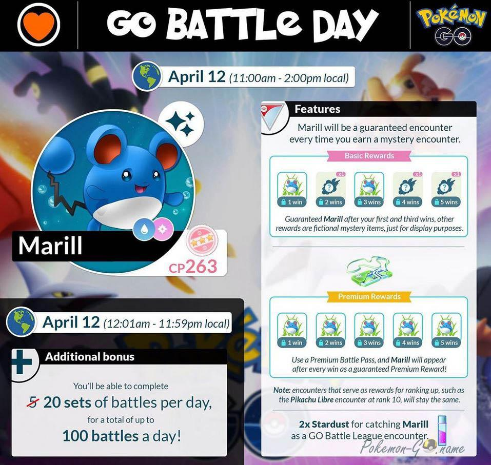 GO Battle Day Marill Event