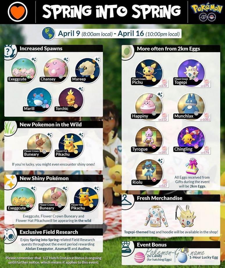 Pokemon GO Spring Celebration Event 2020