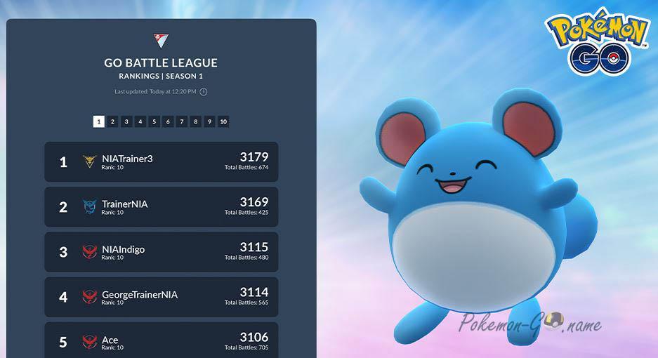 Таблица лидеров Pokemon GO Battle League – список лучших игроков мира