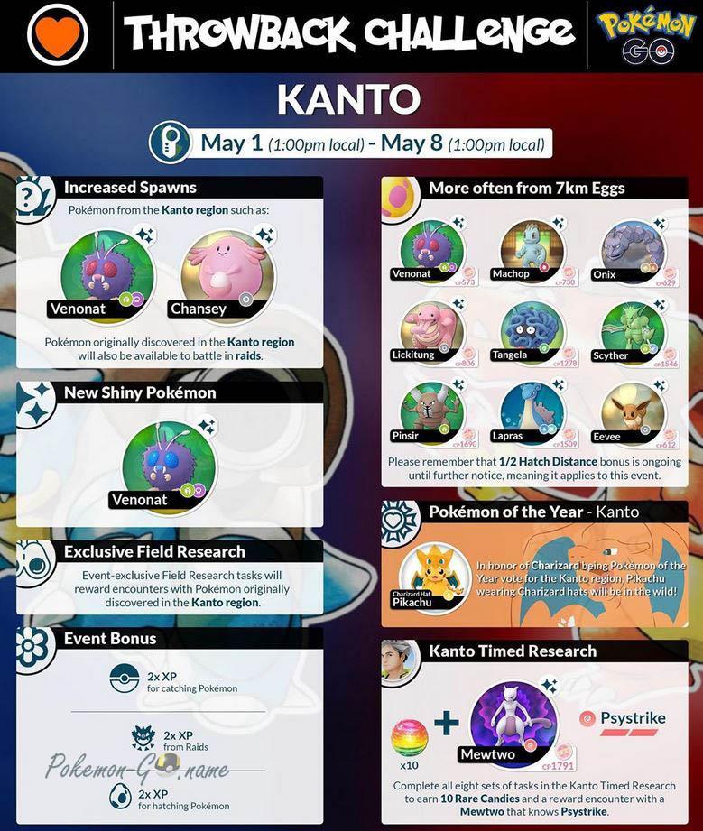 Throwback Kanto Challenge 2020 в Pokemon GO