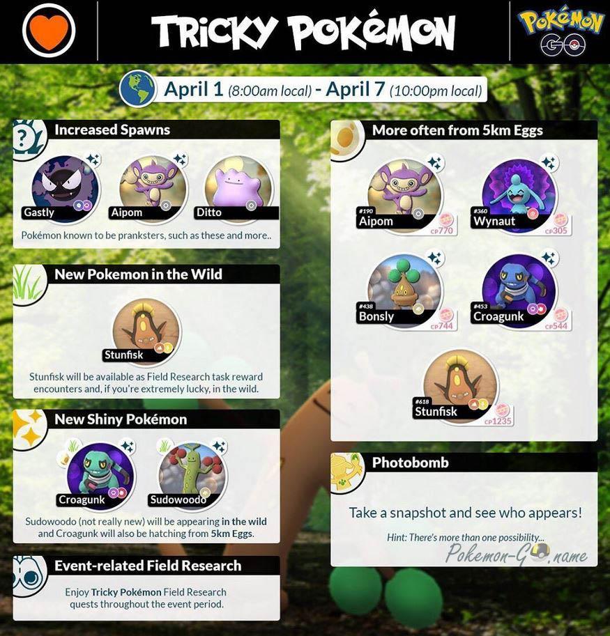 Гайд ивента Tricky Pokemon