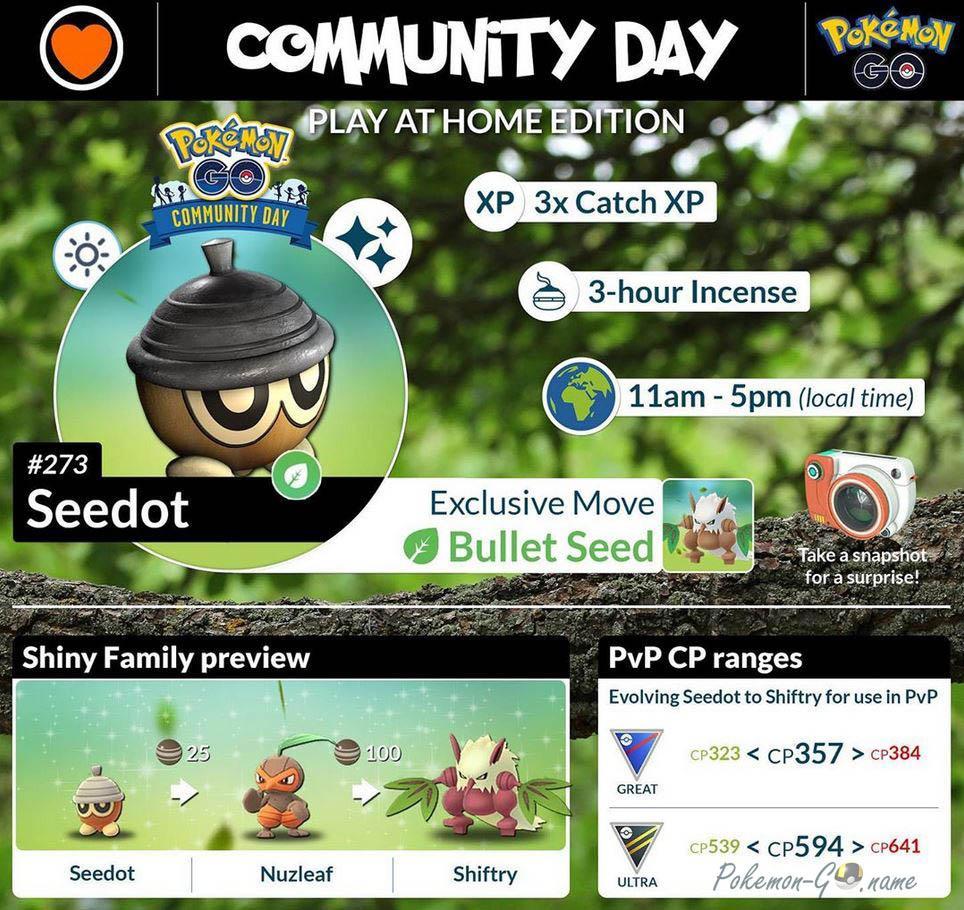 Pokemon GO Seedot Community Day Guide